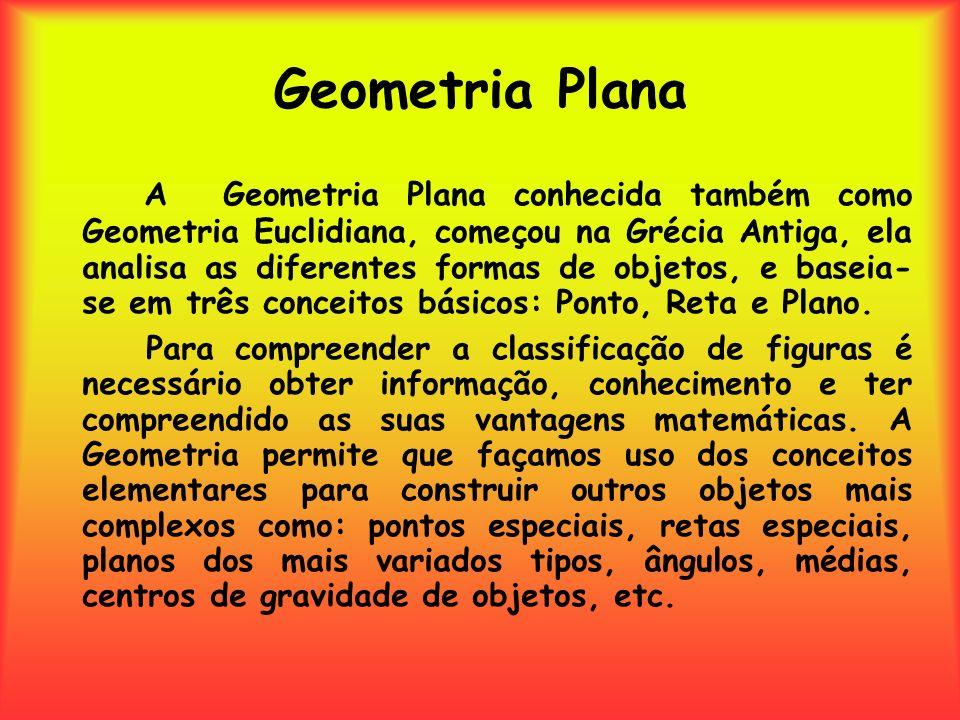 Conheça algumas figuras geométricas 12Dodecágono11Undecágono 10Decágono9Eneágono 8Octógono7Heptágono 6Hexágono5Pentágono 4Quadrilátero3Triângulo Nº de ladosPolígonoNº de ladosPolígono