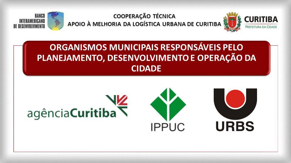 O Instituto de Pesquisa e Planejamento Urbano de Curitiba (IPPUC) coordena o processo de planejamento e monitoramento urbano da cidade, compatibilizando as ações do Município com as da Região Metropolitana, em busca do desenvolvimento sustentável, por meio do desenvolvimento de planos e projetos urbanísticos alinhados ao plano diretor.