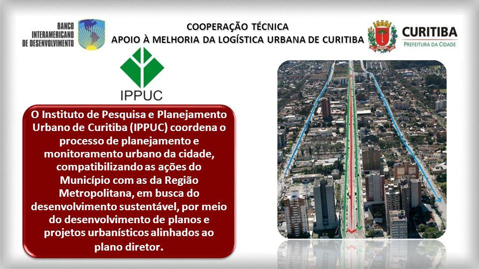 A Urbanização de Curitiba S.A.