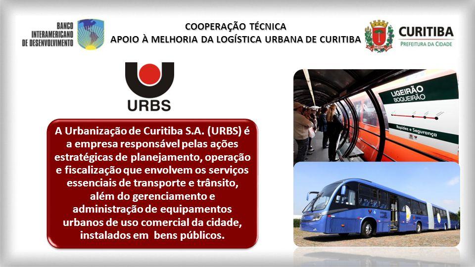 A Agência Curitiba de Desenvolvimento S/A tem a finalidade de fomentar a atividade econômica de Curitiba, através do desenvolvimento da infraestrutura, da base empresarial, da ciência e da tecnologia, com ênfase nas parcerias público-privadas.