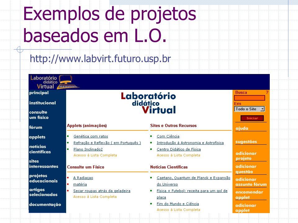 O projeto RIVED Red Internacional Virtual de Educacion – Argentina, Brasil, Peru, Venezuela Projeto colaborativo Mapeamento em módulos Aluno ativo Hands-on, minds-on e reality-on