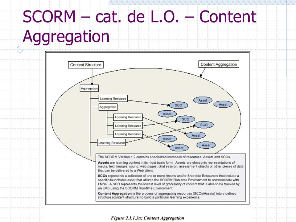 SCORM – foco principal Computer Based Instruction (CBI) Interactive Multimedia Instruction Intelligent Tutoring Systems Network Tutorial Simulations Web-based training