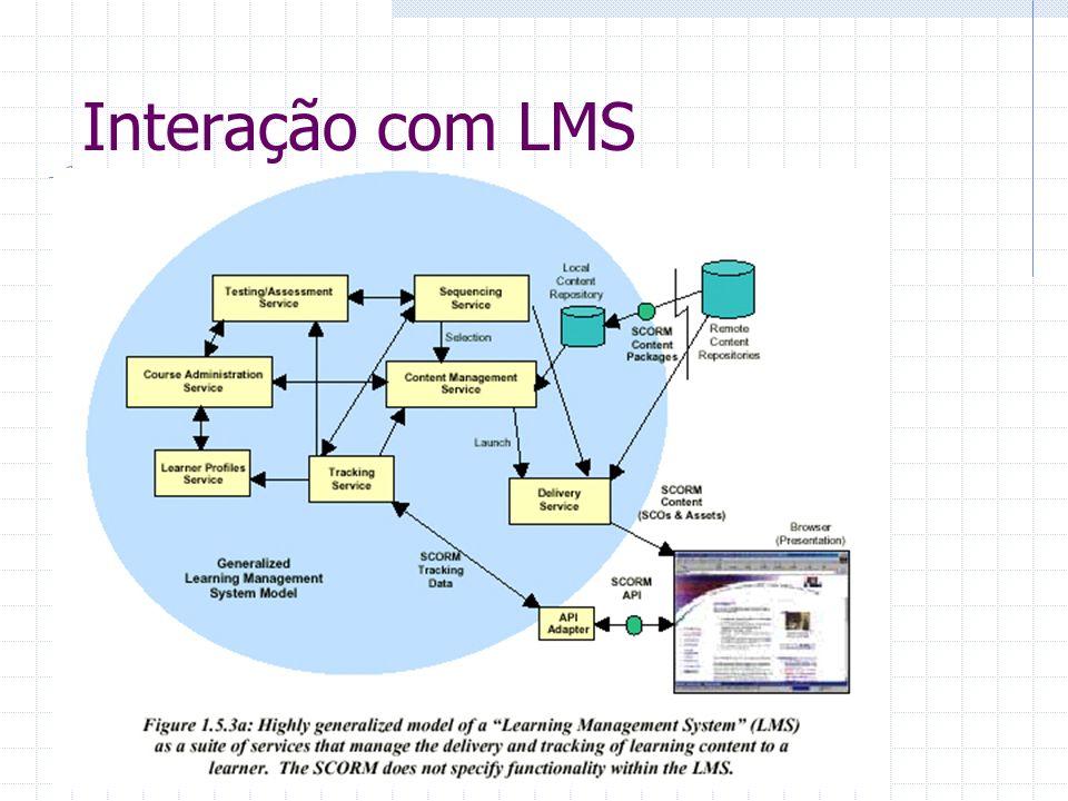 SCORM – para o futuro Outros modelos de dados e de run-time Incorporação de objetos de simulação Incorporação de objetos de suporte à performance Desenho de novos modelos de conteúdo Incorporação de tecnologias de jogos