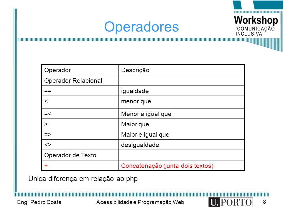 Engº Pedro CostaAcessibilidade e Programação Web 9 if …else (=php) if (condição) { código a ser executado se a condição for verdadeira; } else { código a ser executado se a condição for verdadeira; } var d=5; if (d==5) document.write( É o número cinco); else document.write(Não é o numero cinco);