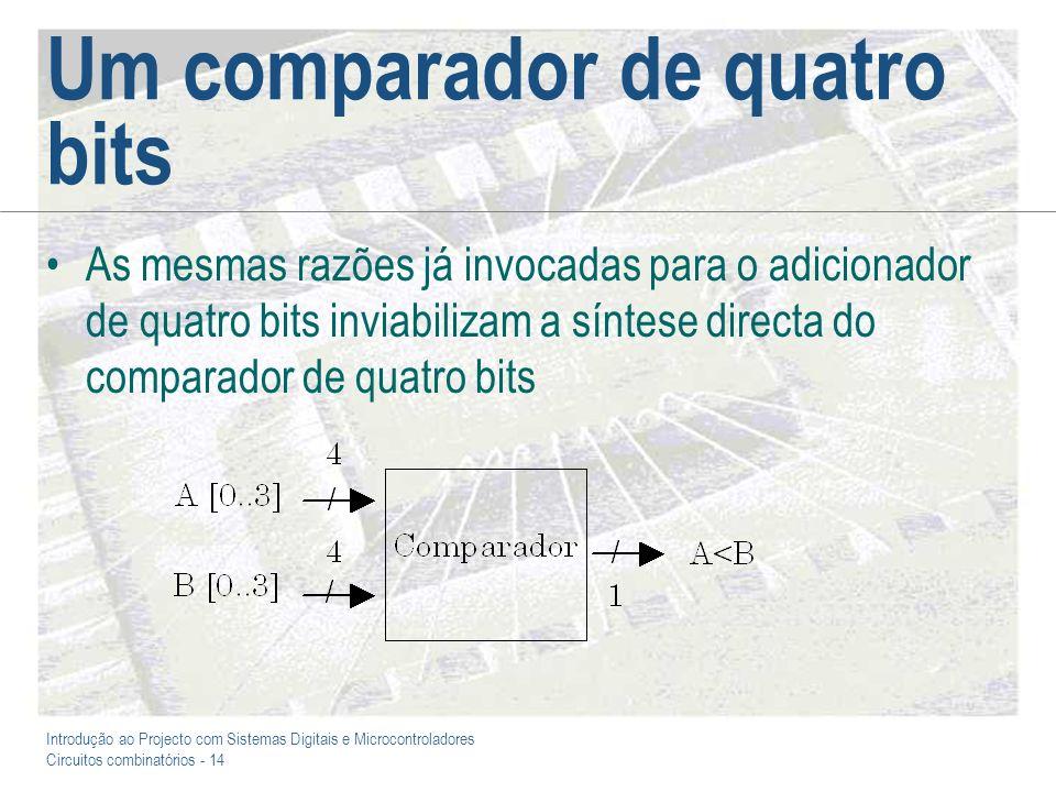 Introdução ao Projecto com Sistemas Digitais e Microcontroladores Circuitos combinatórios - 15 A comparação bit-a-bit Começando pelo bit mais significativo: –Sendo A[i] = B[i] o resultado é inconclusivo e temos que passar ao bit seguinte ([i-1], à direita deste) –Sendo A[i] > B[i] e assumindo que a comparação foi inconclusiva para todos os bits anteriores, então resulta A<B falso, quaisquer que sejam os restantes bits –Sendo A[i] < B[i] e assumindo que a comparação foi inconclusiva para todos os bits anteriores, então resulta A<B verdadeiro, quaisquer que sejam os restantes bits