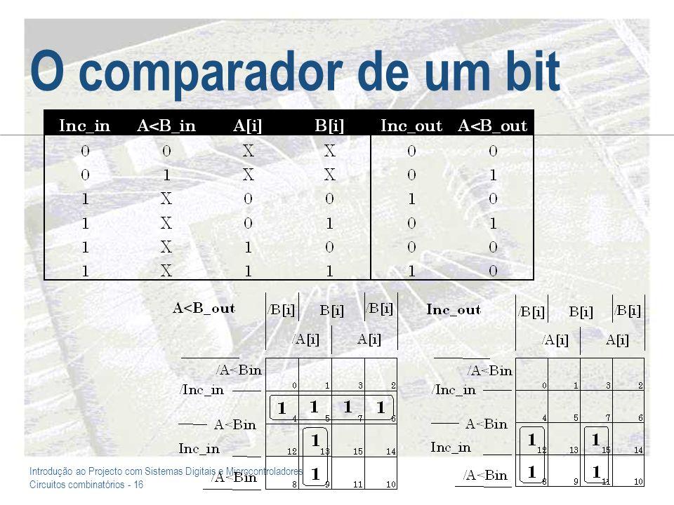 Introdução ao Projecto com Sistemas Digitais e Microcontroladores Circuitos combinatórios - 17 O comparador de um bit (2)