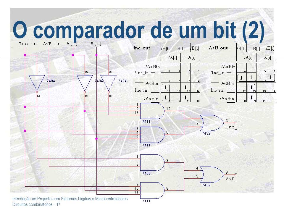 Introdução ao Projecto com Sistemas Digitais e Microcontroladores Circuitos combinatórios - 18 O comparador de quatro bits Uma vez mais, concatenando os quatro módulos elementares, teremos o comparador de quatro bits: Também para este caso teremos um tempo de propagação superior à implementação não modular...