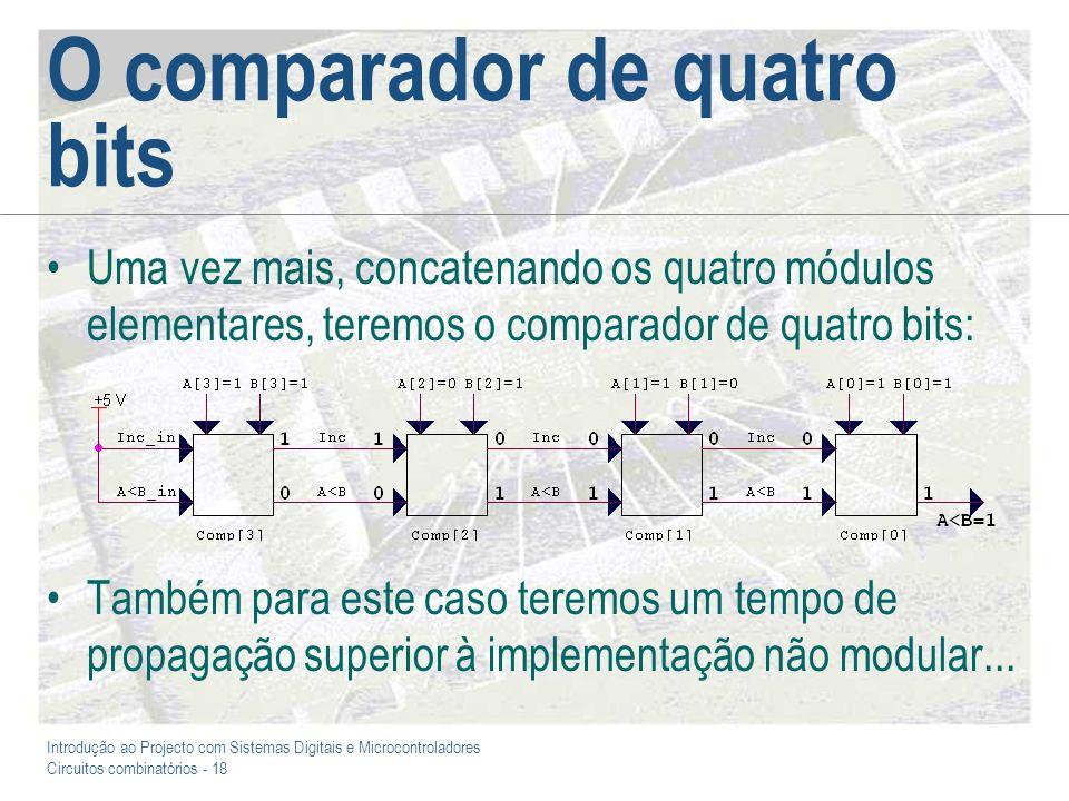 Introdução ao Projecto com Sistemas Digitais e Microcontroladores Circuitos combinatórios - 19 O projecto com blocos SSI / MSI Principais blocos SSI / MSI: –Portas lógicas elementares (incluindo os buffers ) –Codificadores e descodificadores –Multiplexadores e desmultiplexadores –Comparadores e circuitos de paridade –Adicionadores, subtractores e multiplicadores –Unidades lógicas e aritméticas