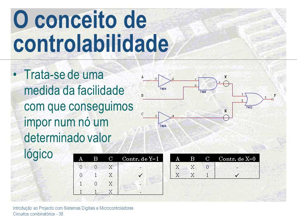 Introdução ao Projecto com Sistemas Digitais e Microcontroladores Circuitos combinatórios - 39 O conceito de observabilidade Trata-se de uma medida da facilidade com que podemos observar o valor lógico presente num nó