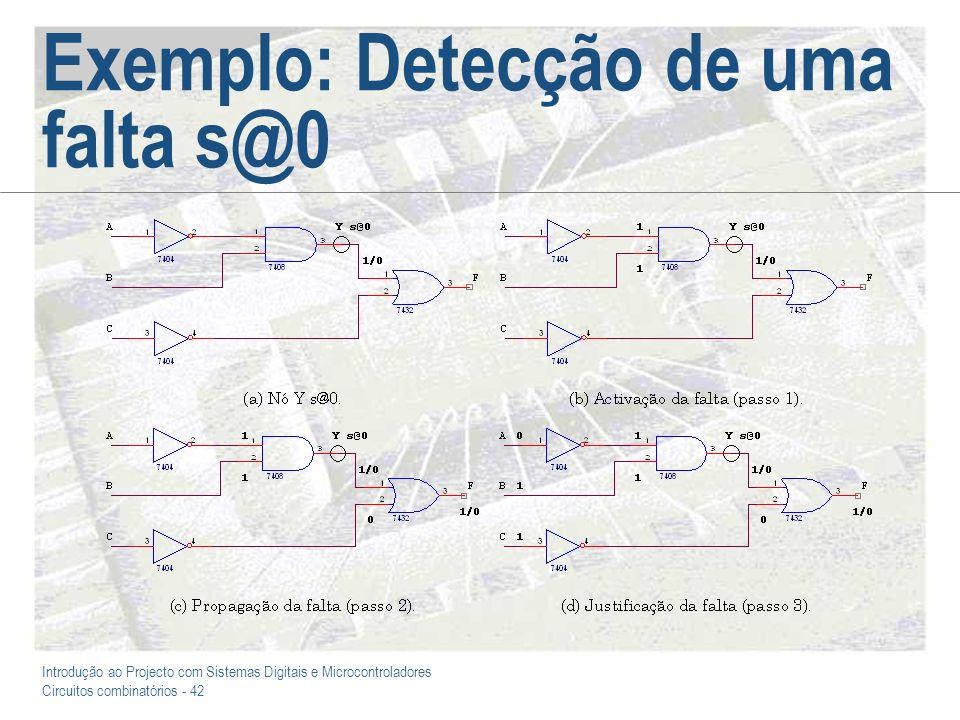 Introdução ao Projecto com Sistemas Digitais e Microcontroladores Circuitos combinatórios - 43 Exemplo: Uma falta não detectável