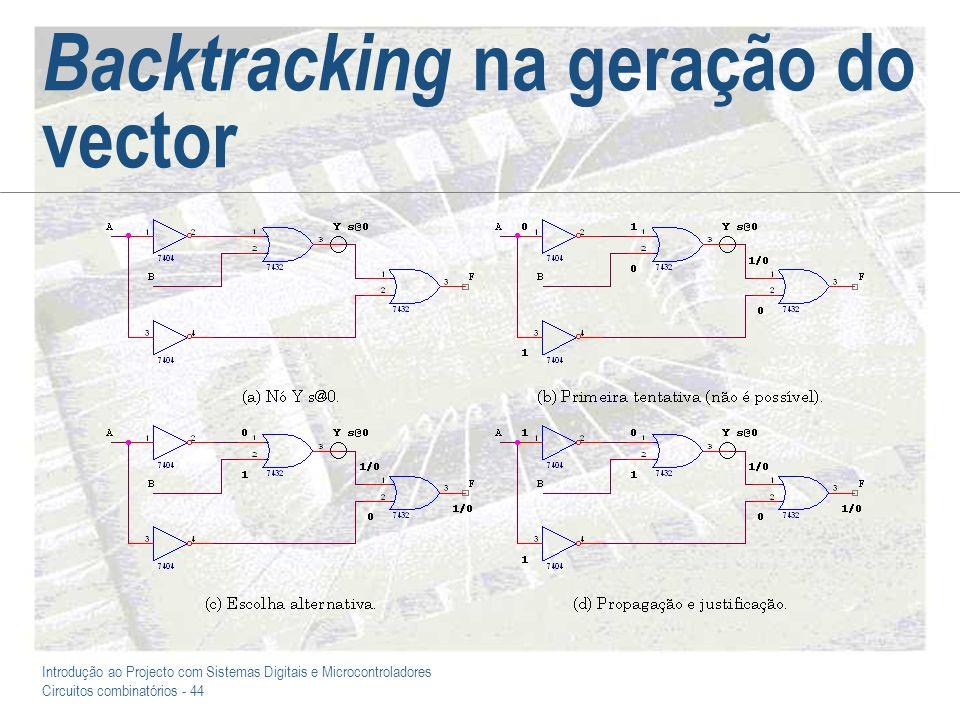 Introdução ao Projecto com Sistemas Digitais e Microcontroladores Circuitos combinatórios - 45 Redundância e testabilidade A presença de termos redundantes implica normalmente problemas de testabilidade