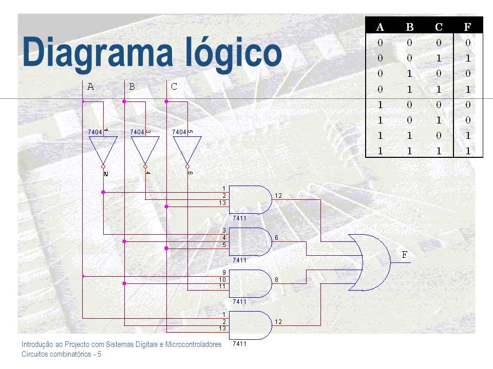 Introdução ao Projecto com Sistemas Digitais e Microcontroladores Circuitos combinatórios - 6 Mapas de Karnaugh Os mapas de Karnaugh são usados mais como formalismo de simplificação do que como alternativa para a representação