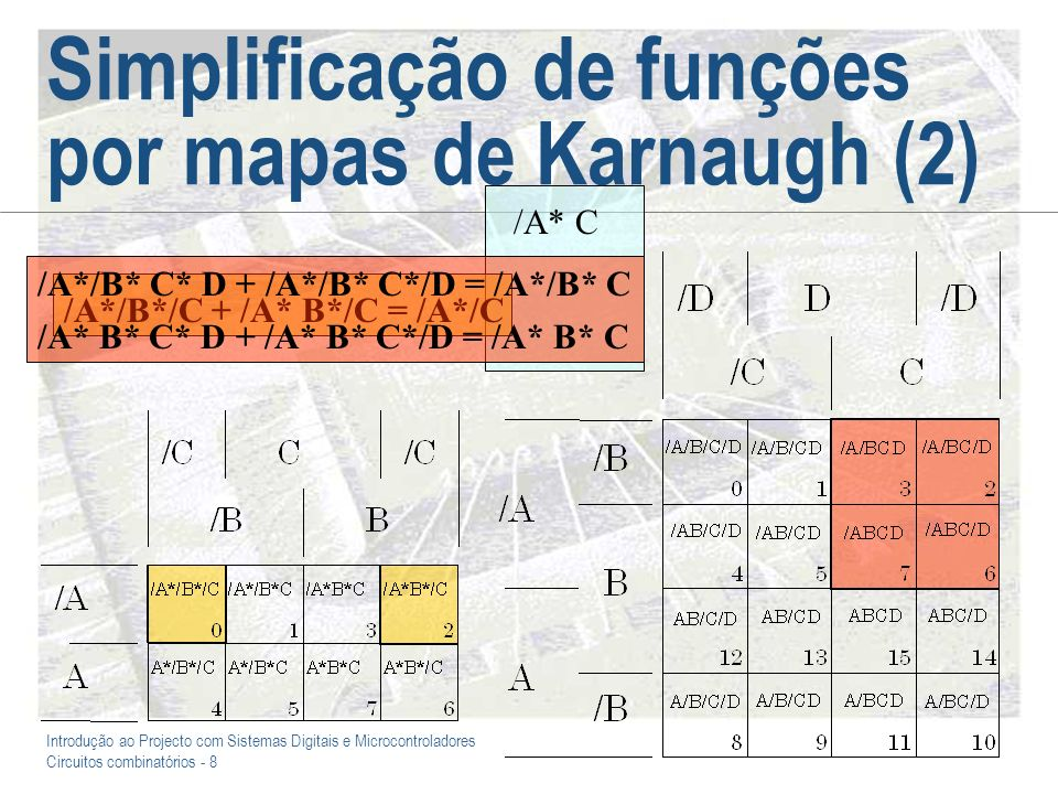 Introdução ao Projecto com Sistemas Digitais e Microcontroladores Circuitos combinatórios - 9 Um adicionador de quatro bits A síntese do circuito completo pelo processo descrito é inviabilizada pelo número de entradas (mapas de Karnaugh com quantas células?)