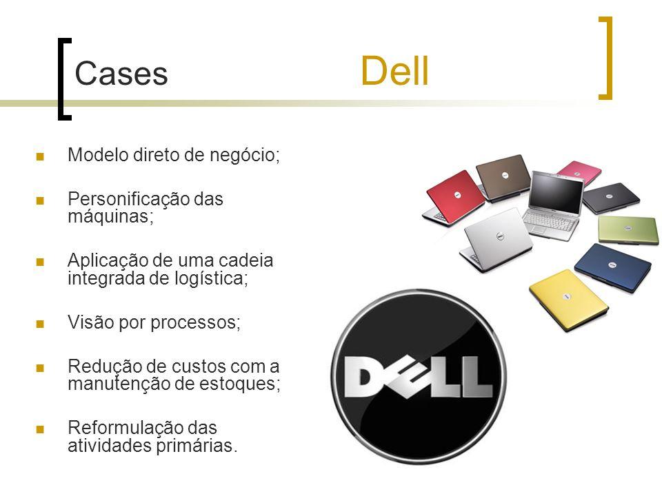 Cases HP Estabelecimento de estoque zero; Mudanças com lançamentos de novos produtos; Remanejamento do processo distributivo; Foco em abastecimento e distribuição; Implementação da logística integrada.