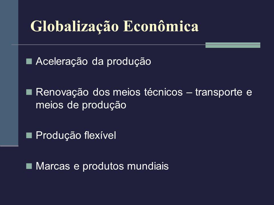 Globalização Econômica Divisão territorial do trabalho Dispersão das camadas consumidoras Intenso fluxo de capital entre países centrais Concentração da riqueza mundial