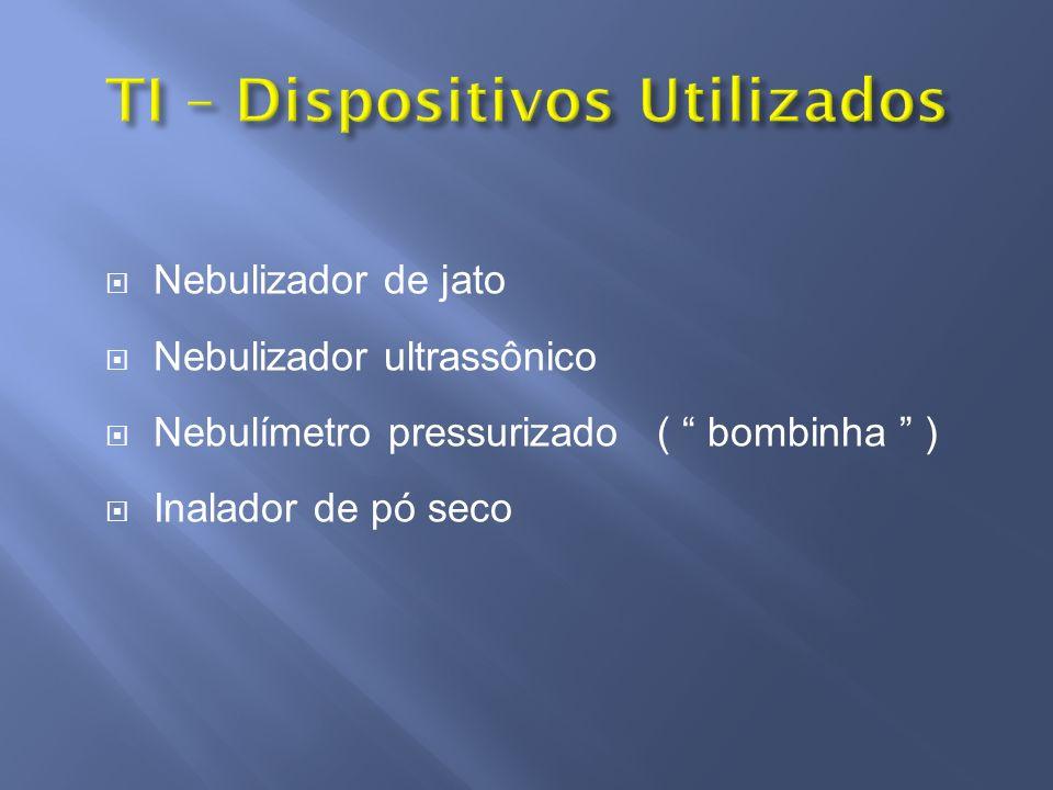Produzir grande n° de partículas respiráveis para penetração e deposição nas VAI Pequena deposição em orofaringe Simples Portátil Boa relação custo/benefício