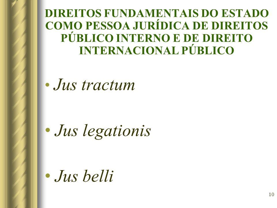 11 OUTROS SUJEITOS DE DIREITOS INTERNACIONAL PÚBLICO a)Organizações internacionais b)Santa Sé (Vaticano) c)Empresas multinacionais (corporações transnacionais) Exs : Organização dos Países Exportadores de Petróleo (Opep), Shell, etc.