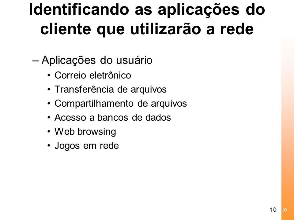 11 Identificando as aplicações do cliente que utilizarão a rede –Aplicações do usuário Whiteboard eletrônico Login remoto Calendário Diretório on-line (ex.