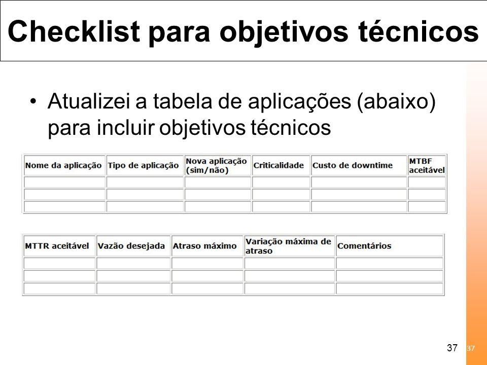 38 2- Identificação das necessidades e objetivos do cliente 2.1 - Análise e Identificação dos objetivos e restrições do negócio 2.2 - Levantamento dos objetivos e restrições técnicas 2.3 - Caracterização da rede existente 2.4 - Caracterização do Tráfego