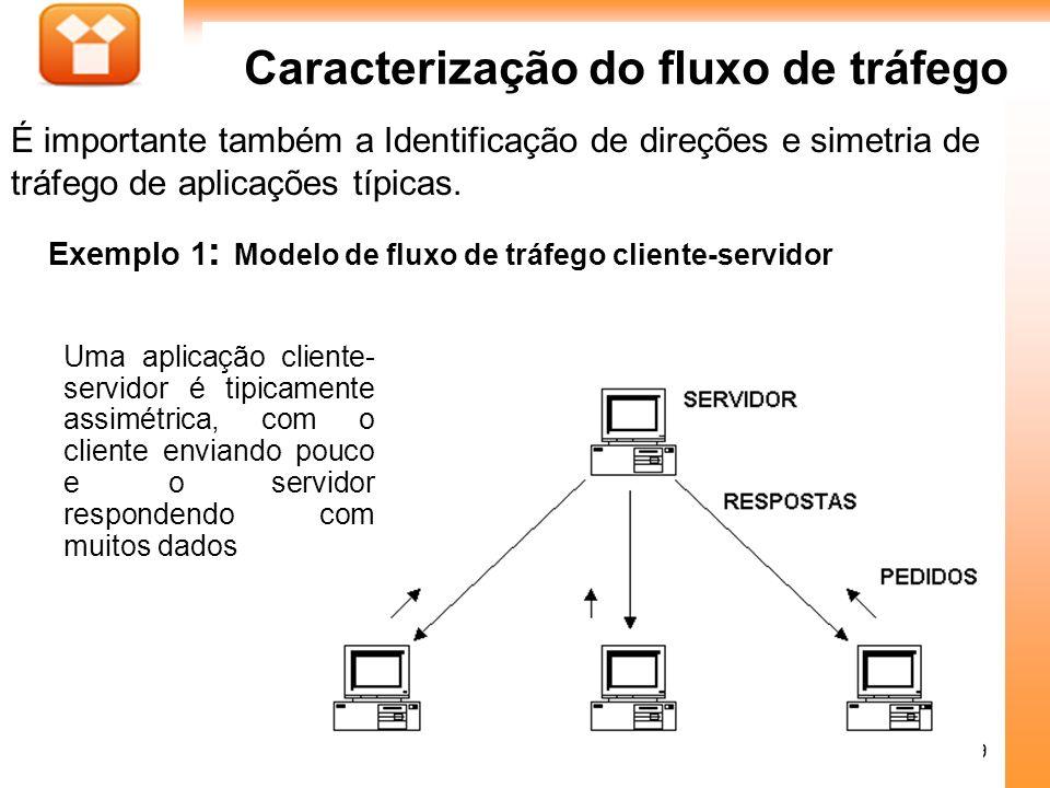 50 Exemplo 2: Modelo de fluxo de tráfego peer-to-peer