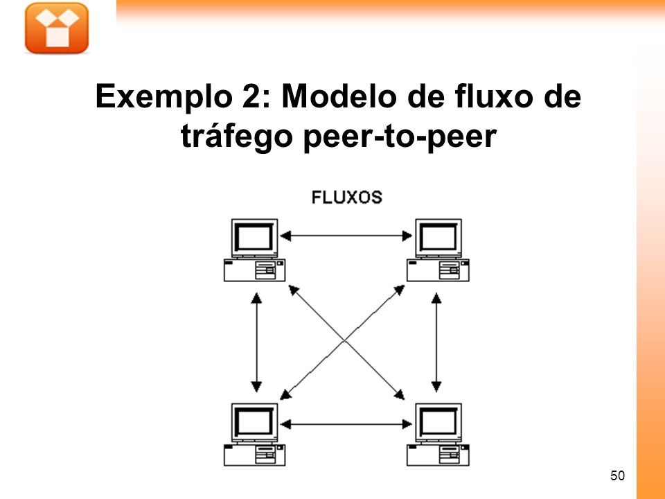 51 Exemplo 3: Modelo de fluxo de tráfego servidor- servidor Servidores conversam diretamente entre si.
