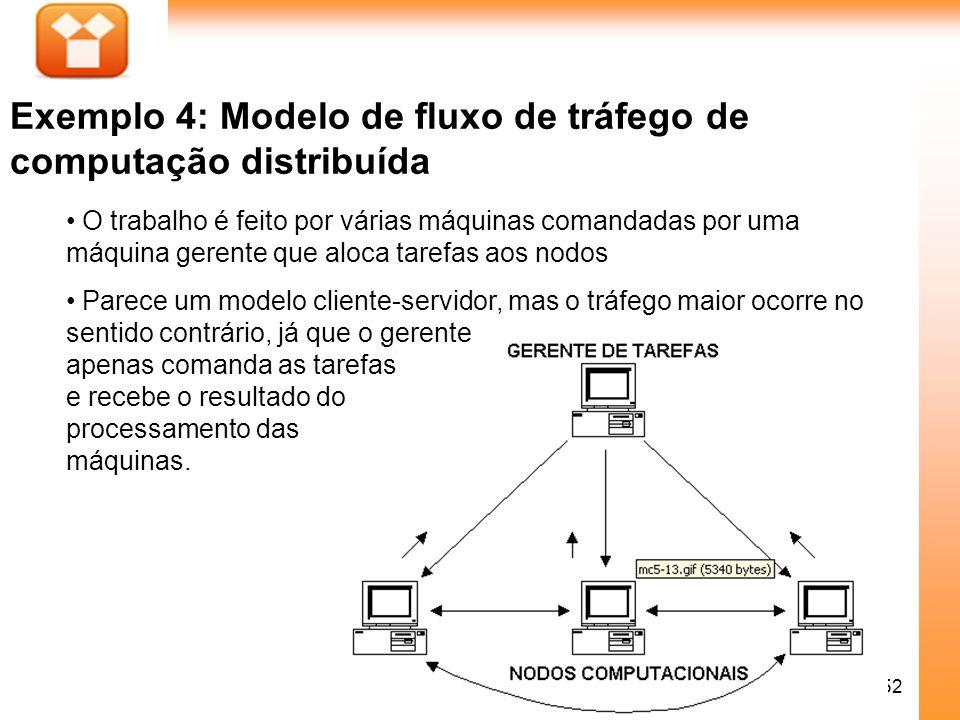 53 Caracterização da carga de tráfego Queremos caracterizar a carga de tráfego para o correto planejamento de capacidade dos enlaces