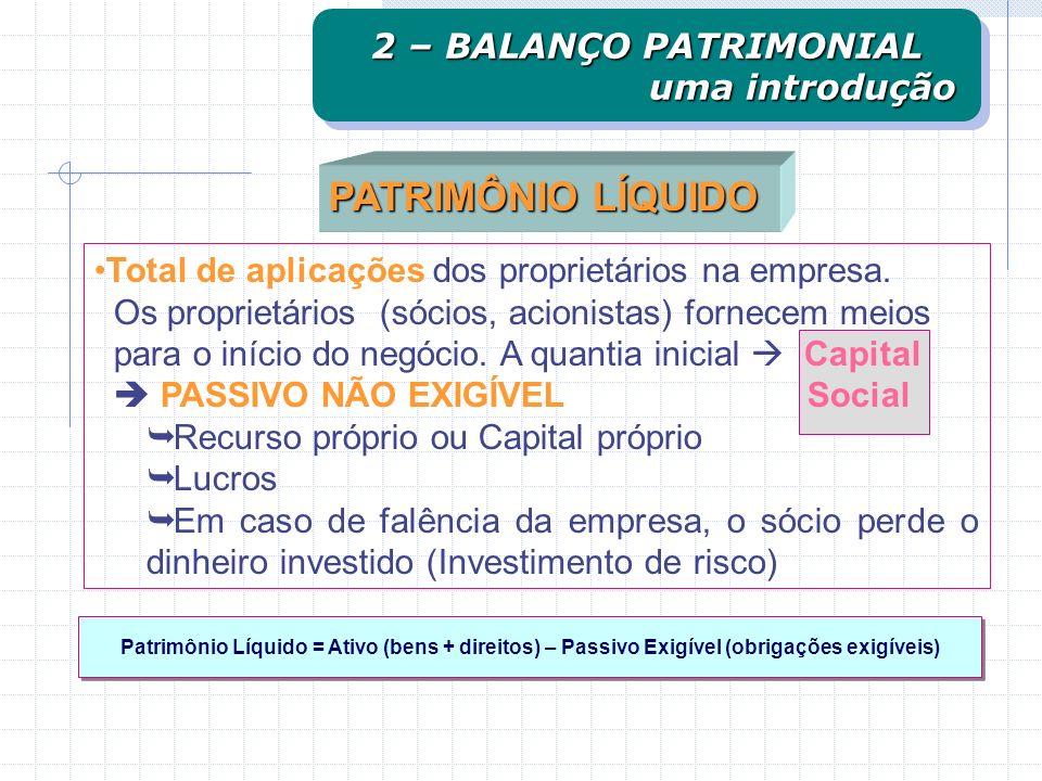PATRIMÔNIO LÍQUIDO Total de aplicações dos proprietários na empresa.