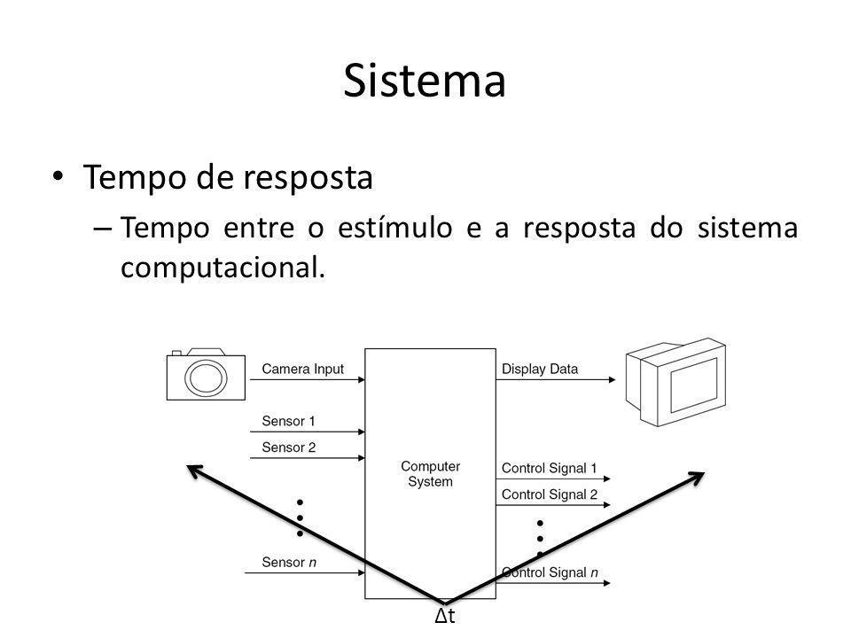 Sistemas de Tempo Real Sistemas de tempo real – Um sistema que deve satisfazer restrições explícitas de tempo de resposta.