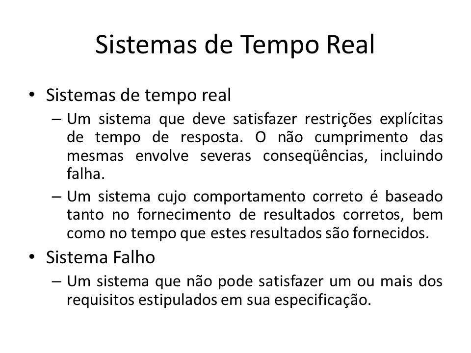 Sistemas de Tempo Real Em geral são: – Reativos São sistemas cujo escalonamento é dirigido pela interação com seu ambiente.