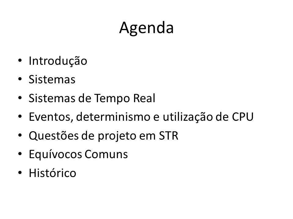 Introdução Sistemas de Tempo Real (STR) – Presente em elementos de diferentes domínios Militar, espacial, doméstico, bancário, etc.