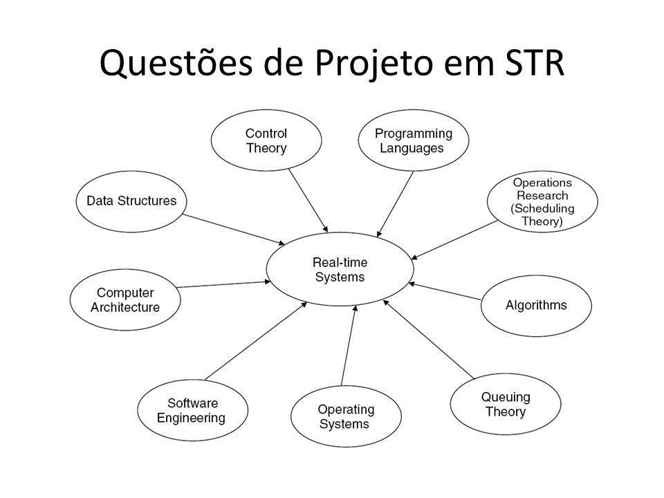 O projeto e implementação de STR requer atenção para numerosos problemas: – Seleção de hw e sw, e avaliação do trade-off necessário para uma solução barata e eficaz.