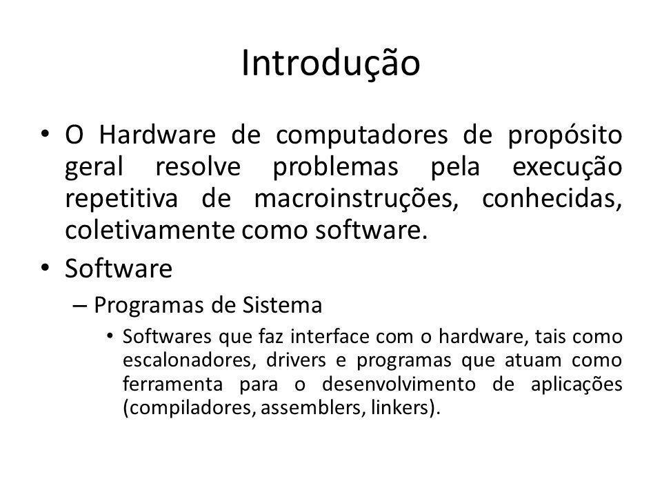 Introdução – Sistema Operacional Uma coleção especializada de programas de sistema que gerenciam os recursos físicos do computador.