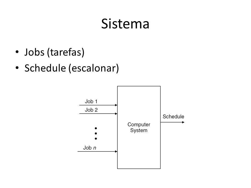 Sistema Tempo de resposta – Tempo entre o estímulo e a resposta do sistema computacional. t