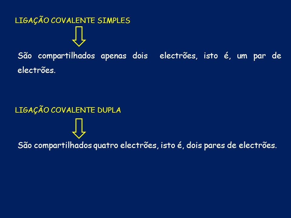 LIGAÇÃO COVALENTE TRIPLA São compartilhados apenas seis electrões, isto é, três pares de electrões.
