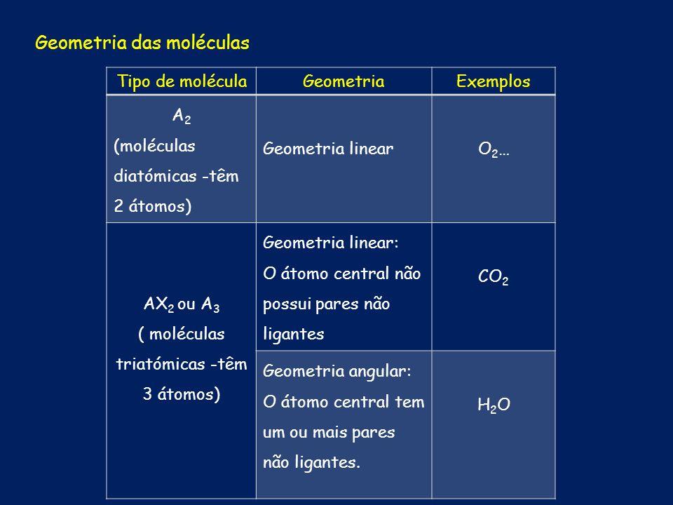 AX 3 ou AX 2 Y (moléculas tetratómicas - têm 4 átomos) Geometria triangular plana: O átomo central não possui pares não ligantes BF 3, piramidal: o átomo central tem pares não ligantes.