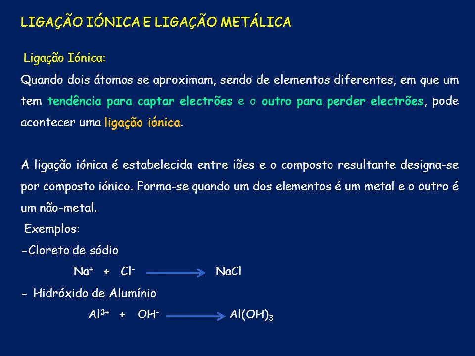 Ligação metálica Os metais têm como característica possuírem poucos electrões de valência.
