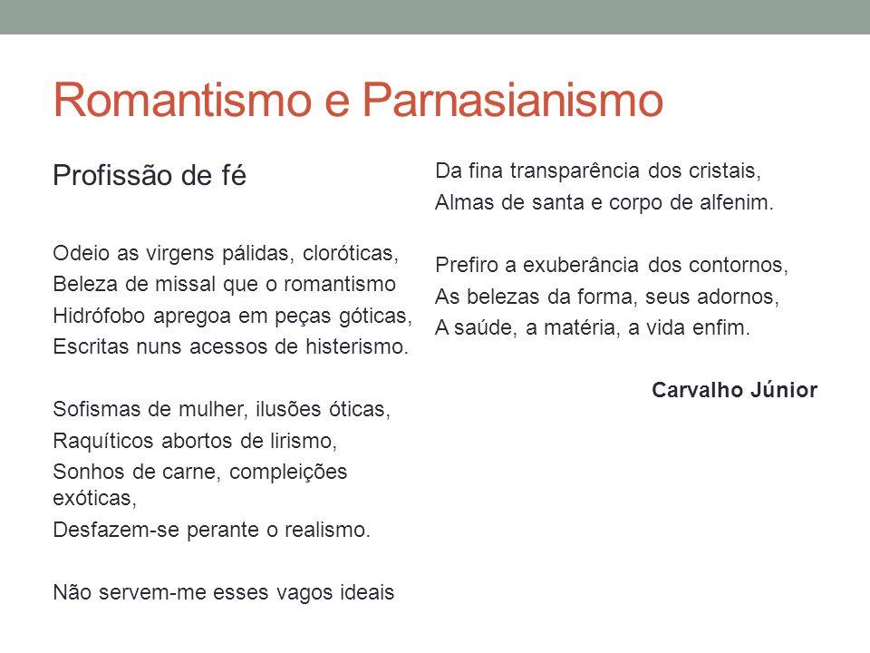 A retomada dos clássicos O nome Parnasianismo foi o título duma coletânea de 37 poetas franceses que buscavam o culto à forma.