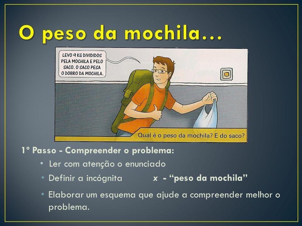 1º Passo - Compreender o problema: Ler com atenção o enunciado Definir a incógnita Elaborar um esquema que ajude a compreender melhor o problema.