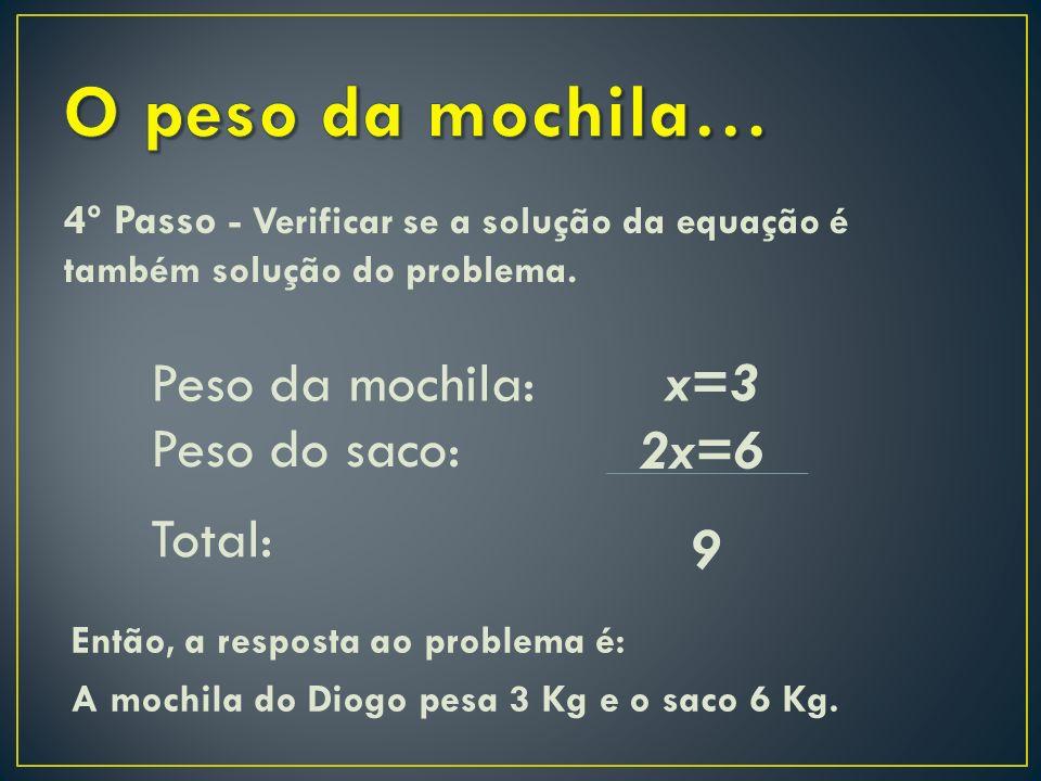 4º Passo - Verificar se a solução da equação é também solução do problema.