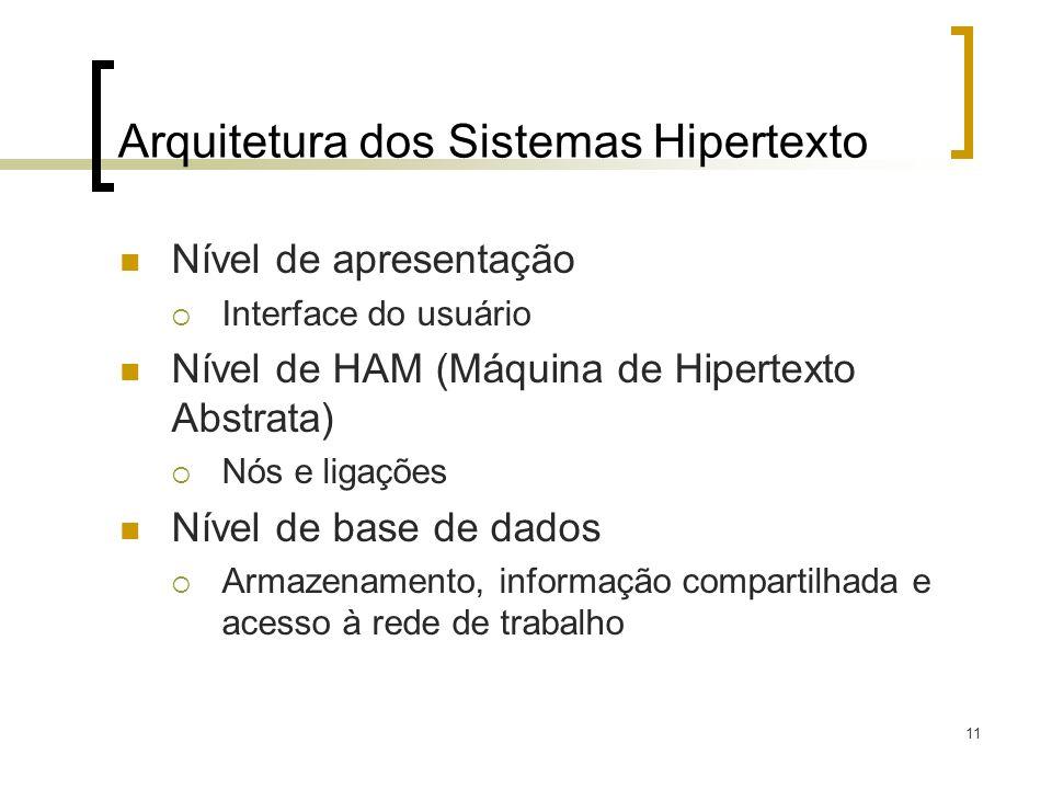 12 Arquitetura dos Sistemas Hipertexto Arquitetura multiníveis Base de dados HAM Apresentação Usuário Criador