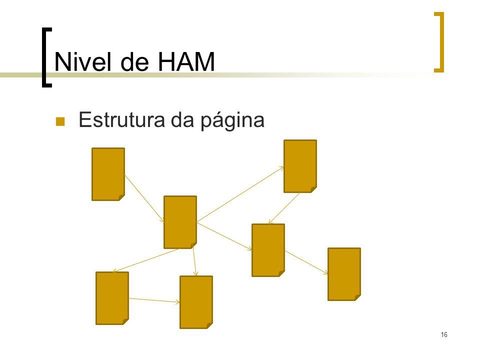 17 Nível de Interface do Usuário Responsável pela apresentação da informação na HAM, inclui questões do tipo: Que comandos devem estar disponíveis para o usuário.