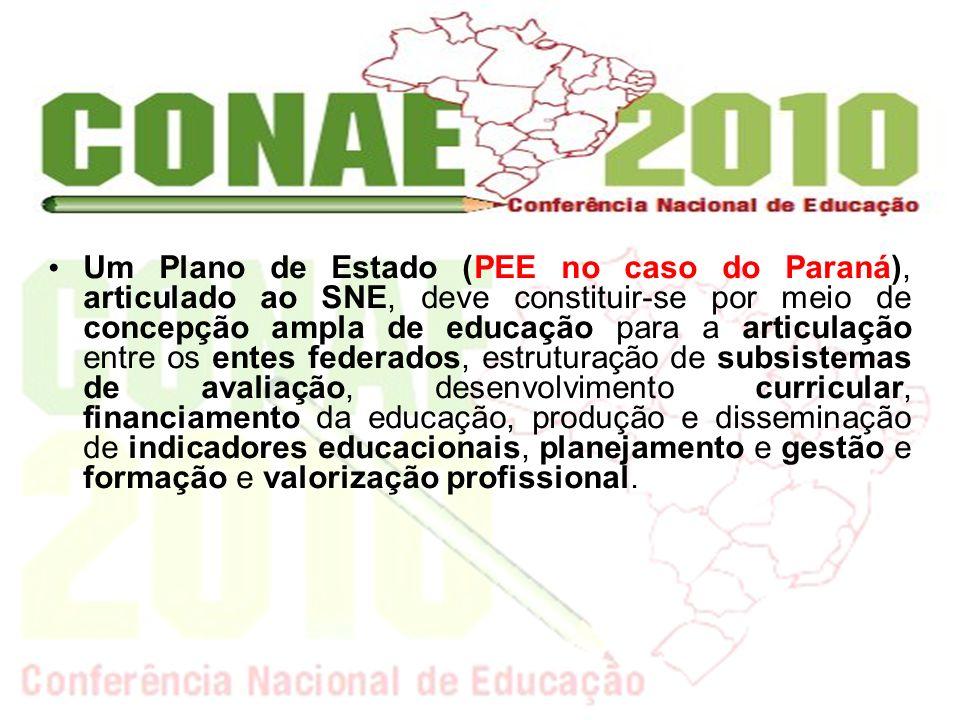 EIXO II – Qualidade da Educação, Gestão Democrática e Avaliação 58.