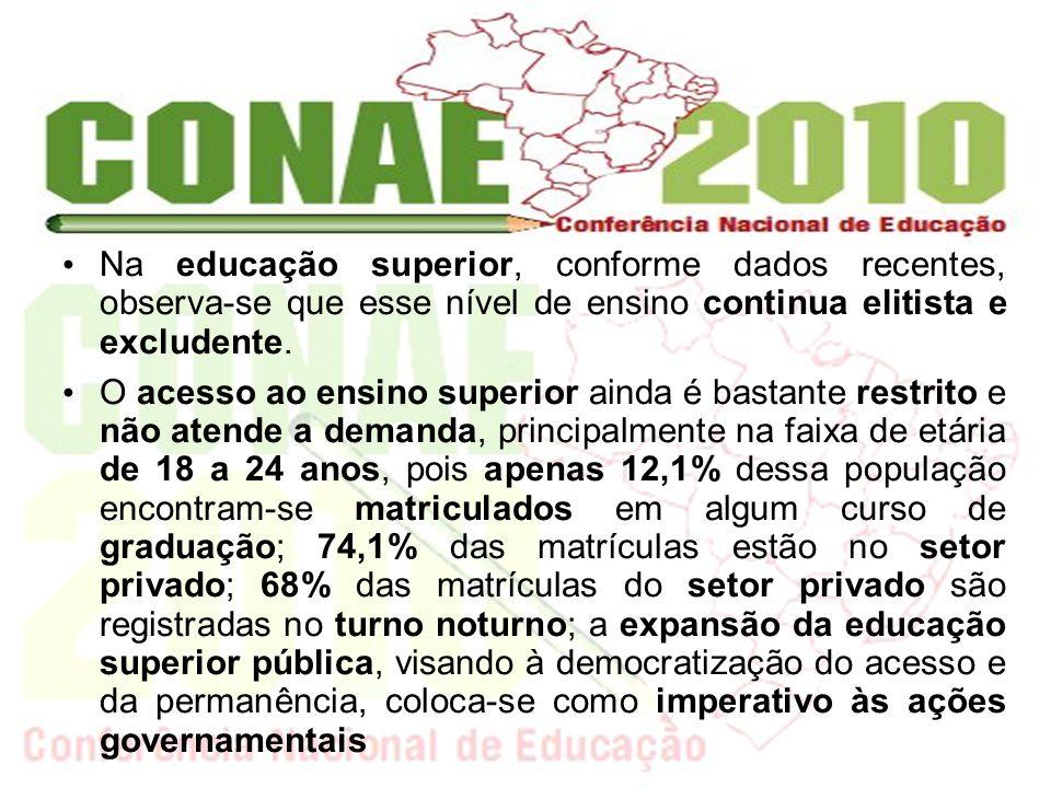 Dados do INEP mostram que os brancos representam 52% dos brasileiros e 72,9% na educação superior.