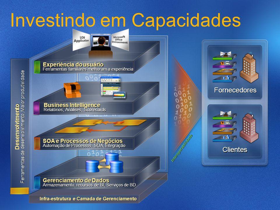 Redes Dados, Mainframes Gerenciamento Sistemas UNIX Integração Linguagens Aplicações Identidade Hosts de Legado XML Web Services Interoperabilidade