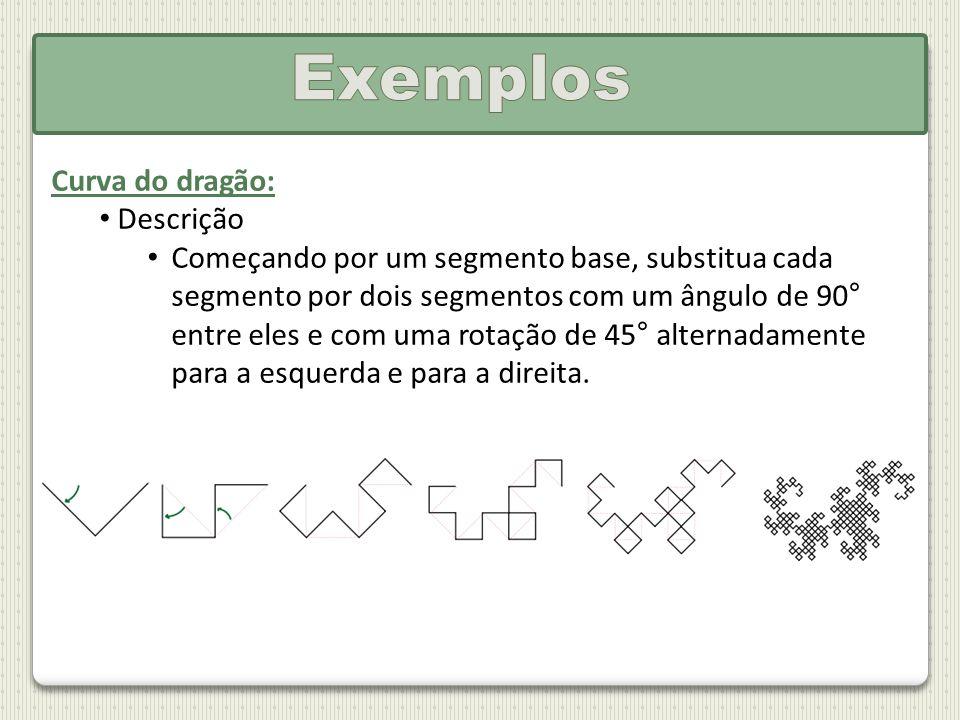 Curva do dragão: Variáveis: X Y Constantes: F + - Axioma: FX Regras: Ângulo: 90° F, + e - representam ações de desenho X e Y são usados apenas para controlar a evolução da curva.