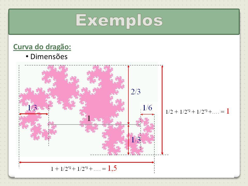 Curva do dragão: Dimensões Seu perímetro é infinito, uma vez que é incrementado por um fator de a cada iteração A curva nunca cruza ela mesma Sua dimensão fractal pode ser calculada: A dimensão fractal de sua fronteira foi aproximada numericamente por Chang & Zhang: