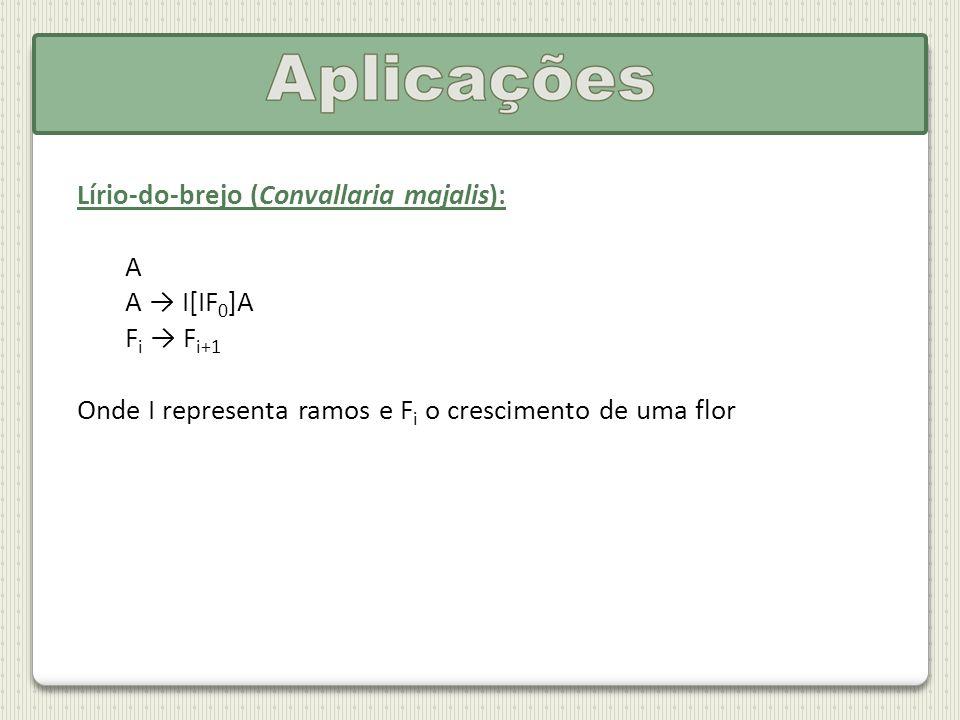 Aplicando as regras da gramática: A I[IF 0 ]A I[IF 1 ]I[IF 0 ]A I[IF 2 ]I[IF 1 ]I[IF 0 ]A I[IF 3 ]I[IF 2 ]I[IF 1 ]I[IF 0 ]A