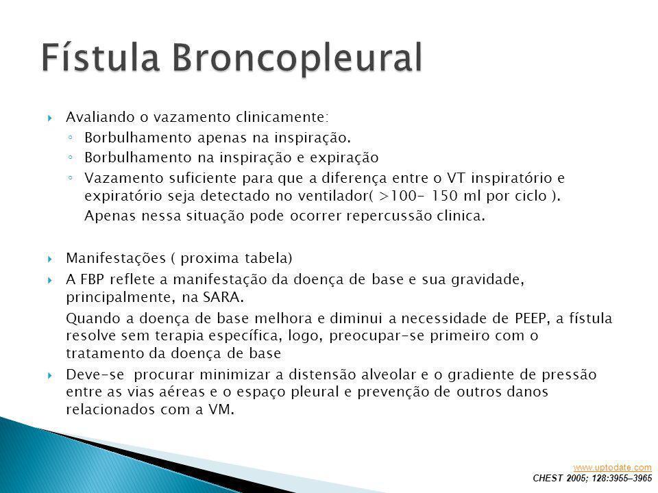 Possíveis efeitos adversos Problemas clínicoscomentários Expansão incompletaAtelectasiaFistulas grandes (traqueo-bronquica) e patologia restritiva de base Piora dos distúrbio V/Q Falha em resolver a fistula Perda de VTExpansão incompleta de áreas do pulmão Aumento do VT pode aumentar a fistula Piora dos distúrbio V/Q Dificuldade de eliminar CO2 Acidose respiratóriaIncomum; depende de patologia de base Perda da PEEPHipoxemiaDificuldade de correção se fistulas grandes.