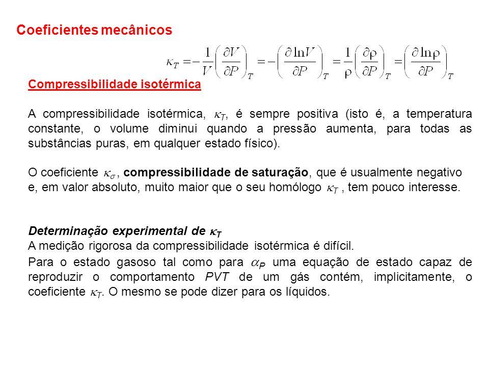 A compressibilidade isotérmica das substâncias líquidas é feita directamente a partir de experiências onde se determina a densidade (com recurso por exemplo aos densímetros como o DMA60/512P).