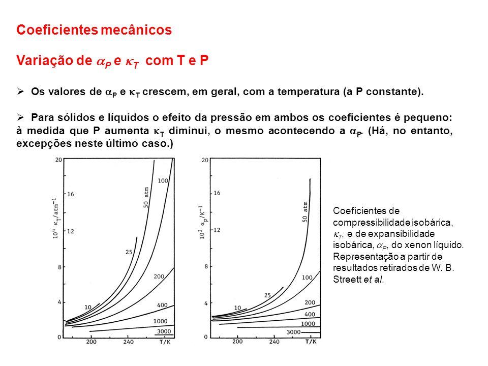 As variações de P com a pressão e de T com a temperatura estão relacionadas pela equação: T varia com T (a pressão constante) no sentido inverso da variação de P com P (a temperatura constante).
